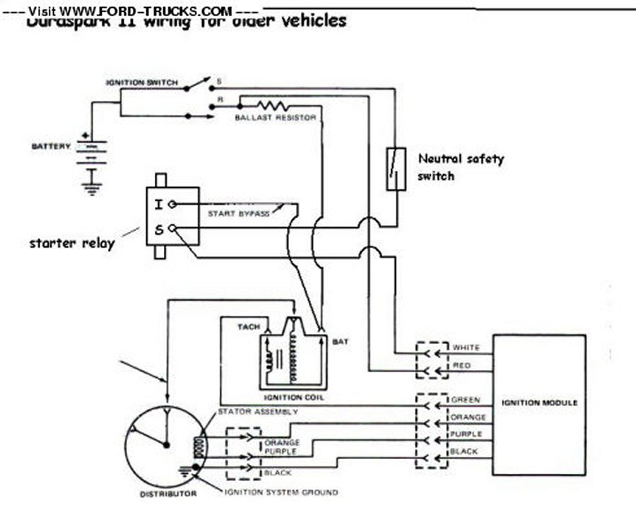 learning how to not be so stupid | so far from heaven 2012 f250 ignition wire diagram #8