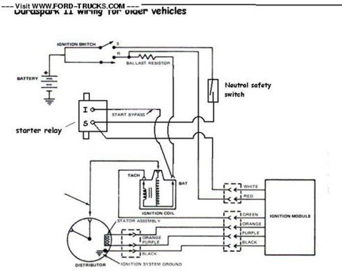 1983 ford f 150 300 wiring diagram  center wiring diagram